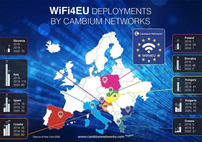 Cambium Infografica WiFi4EU
